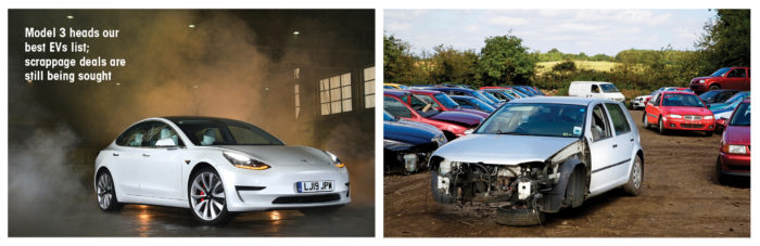 Popular Advice stories -model 3 and scrappage
