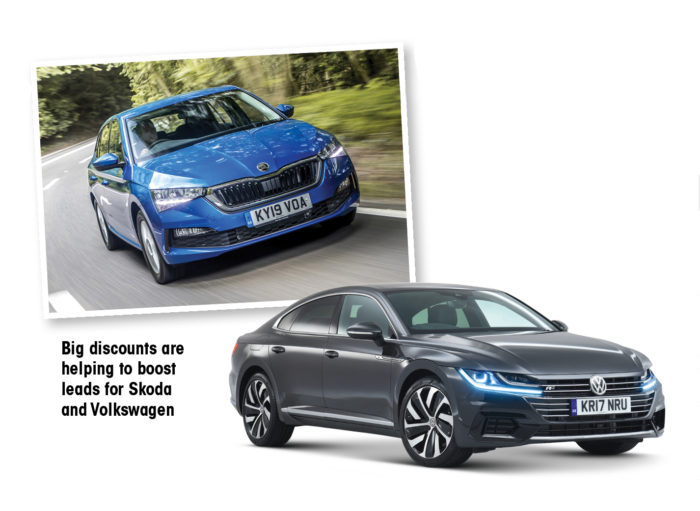 Cars generating the most leads from buyers at whatcar.com